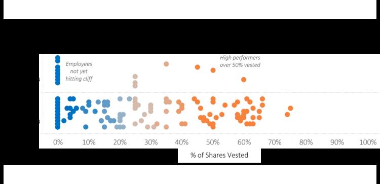 Visualizing Employee Compensation Image 2